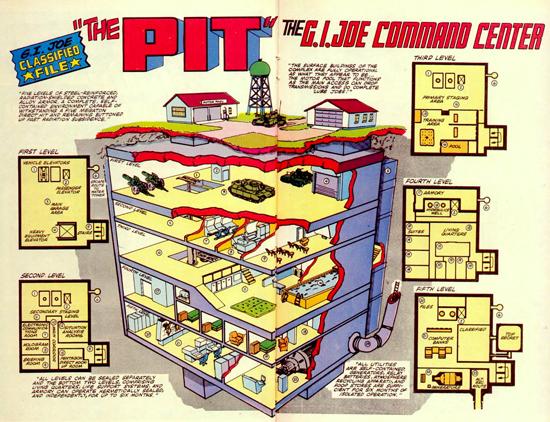 G.I. Joe's The Pit